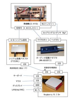 機器の構成.png